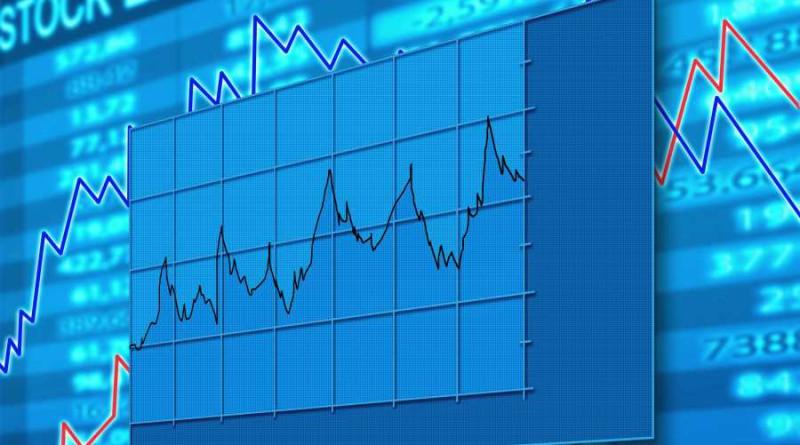 БФБ акции търговия