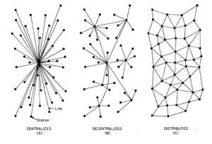 диаграма-1