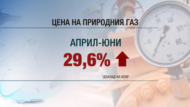 прокуратурата скочи цената на газа