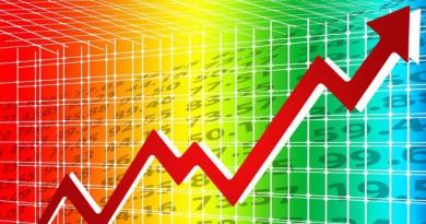 България с БВП за 2017 от 50,4 млрд. евро