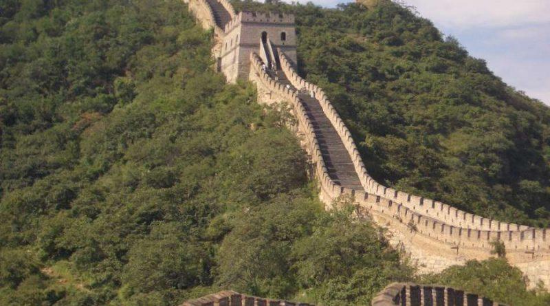 Китай, САЩ, мита, война