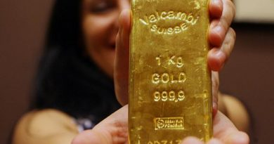 пандемия, интерес, Злато пазар