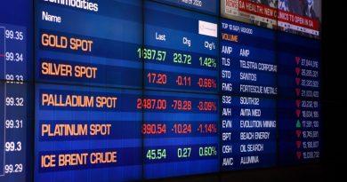 Какво се случва на фондовия пазар днес?
