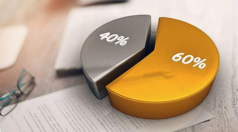 """Мярката за подпомагане на фирми """"60 на 40"""" ще има промени"""